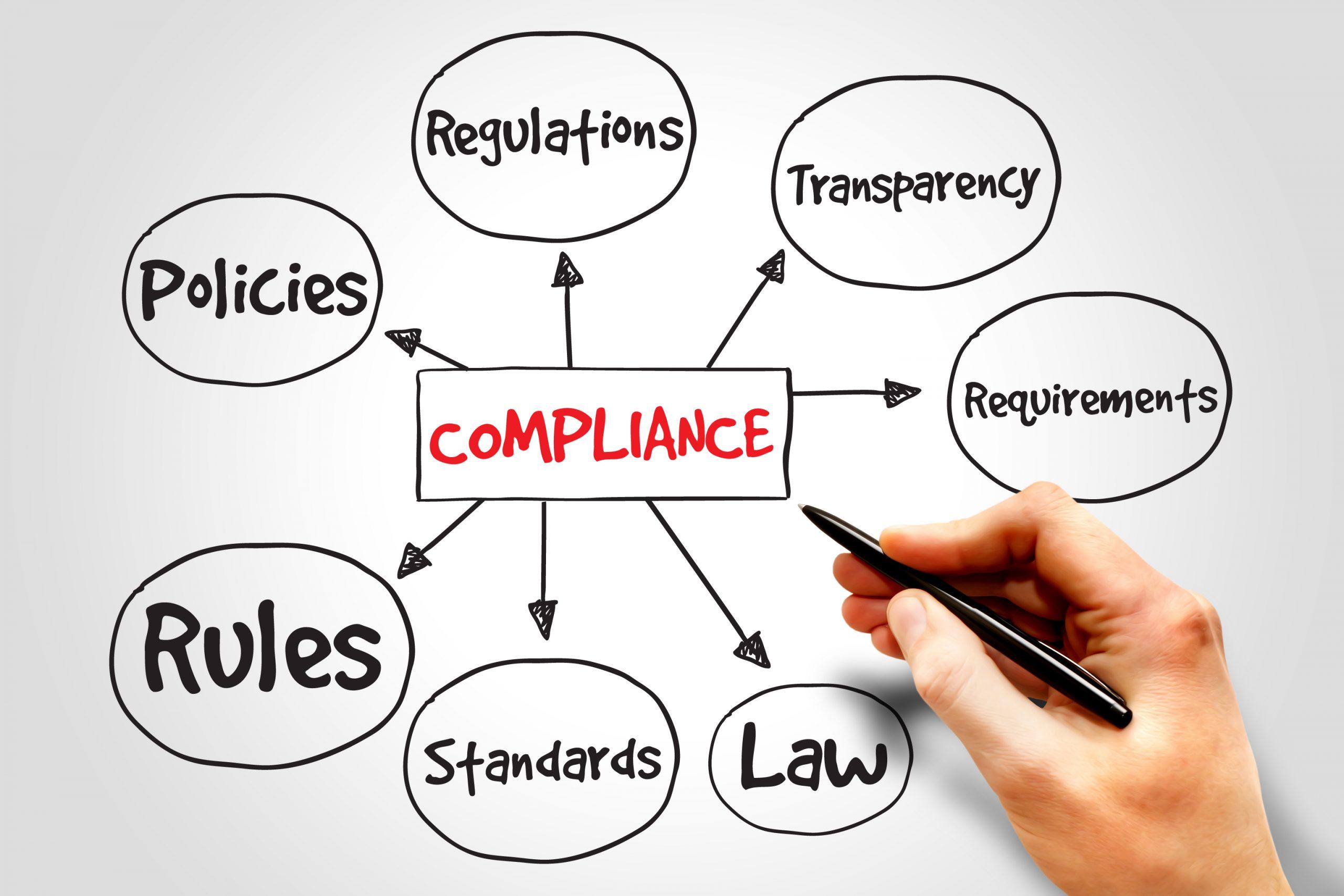 October 21 – HR Compliance Checklist